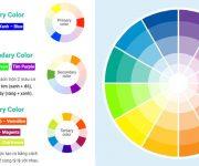 Giới thiệu phối màu sơn cho nhà ở theo bảng màu sắc cơ bản