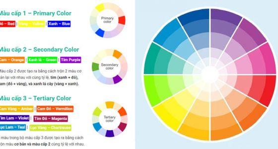 Bánh xe màu sắc cơ bản giúp bạn phối màu sơn nhà ở dễ dàng.